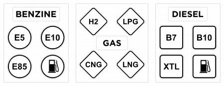 Brandstof pictogrammen stickers